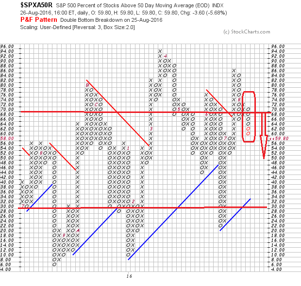Der kurzfristige innere Markt